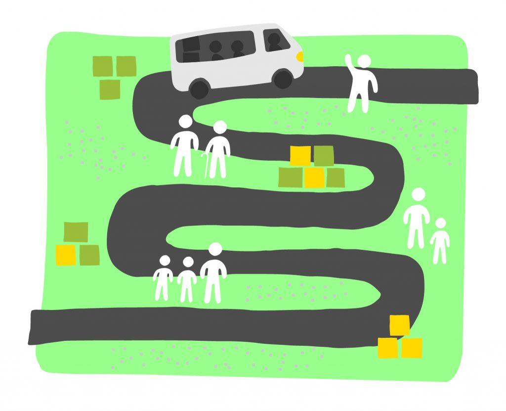 Kyytiin2 -hankkeen kuva kuljetusten yhdistämisestä